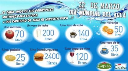 Capisa desarrolla acciones de concienciación con motivo del Día Internacional del Agua